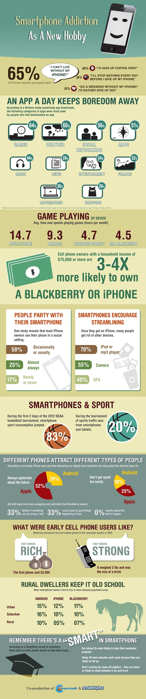 Smartphone-Addiction-As-A-New-Hobby